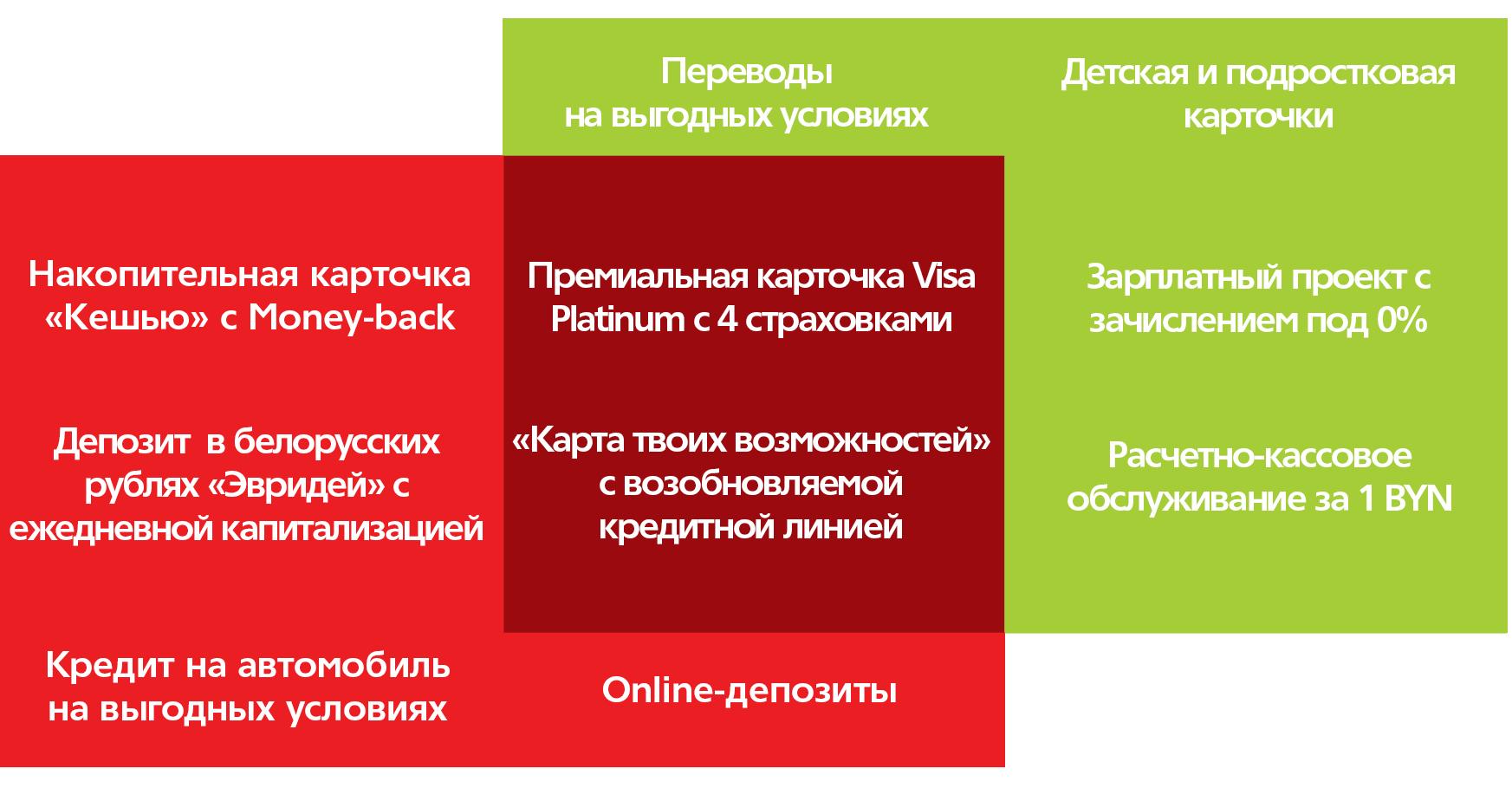 Бта банк онлайн кредит определение дебета и кредита онлайн